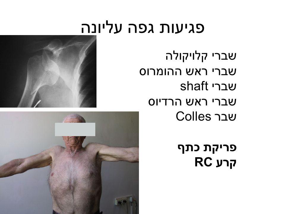 פגיעות גפה עליונה שברי קלויקולה שברי ראש ההומרוס שברי shaft