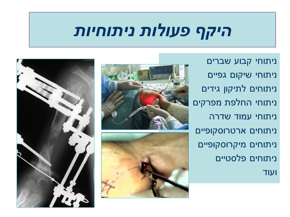 היקף פעולות ניתוחיות ניתוחי קבוע שברים ניתוחי שיקום גפיים
