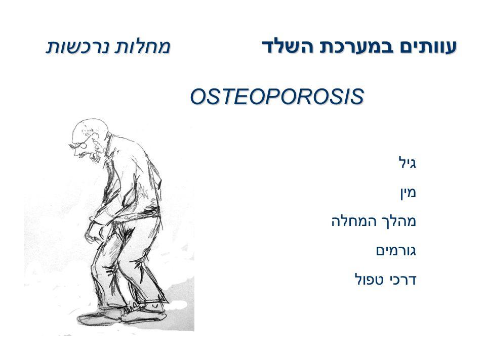 עוותים במערכת השלד מחלות נרכשות OSTEOPOROSIS גיל מין מהלך המחלה גורמים
