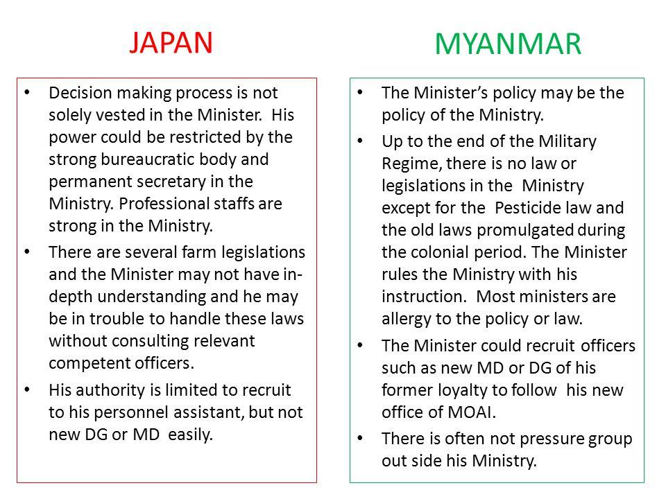 JAPAN MYANMAR.