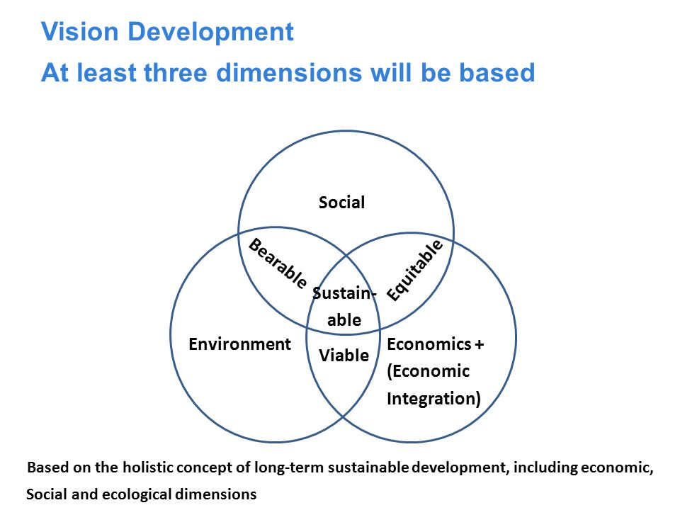 Vision Development At least three dimensions will be based