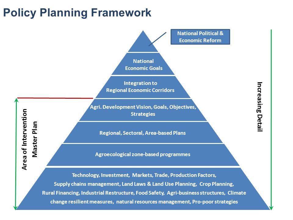 Policy Planning Framework
