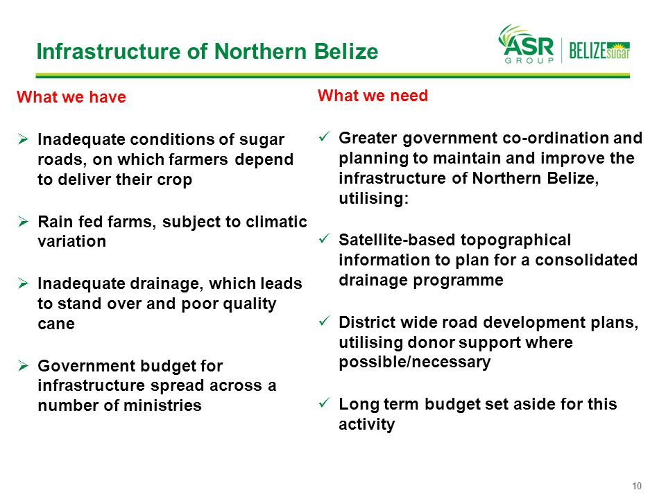 Infrastructure of Northern Belize
