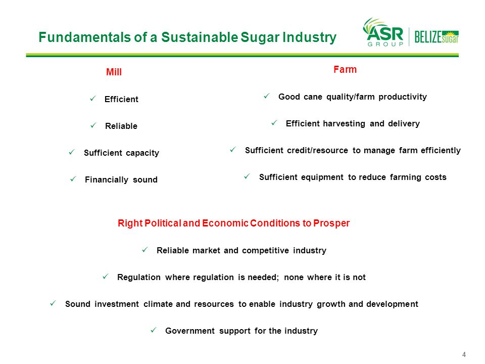 Fundamentals of a Sustainable Sugar Industry