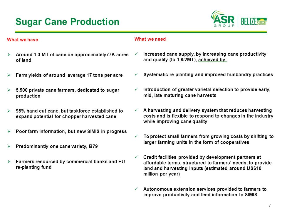 Sugar Cane Production What we have What we need