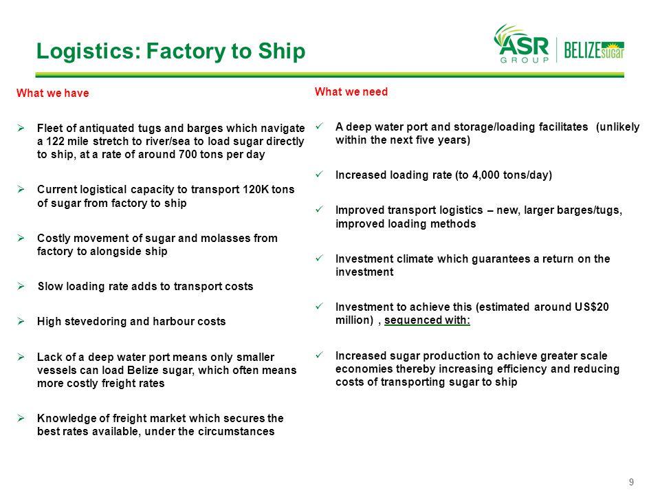 Logistics: Factory to Ship