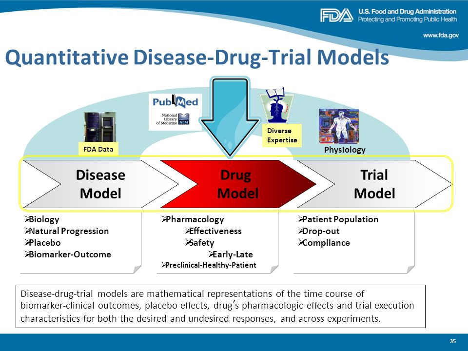 Quantitative Disease-Drug-Trial Models