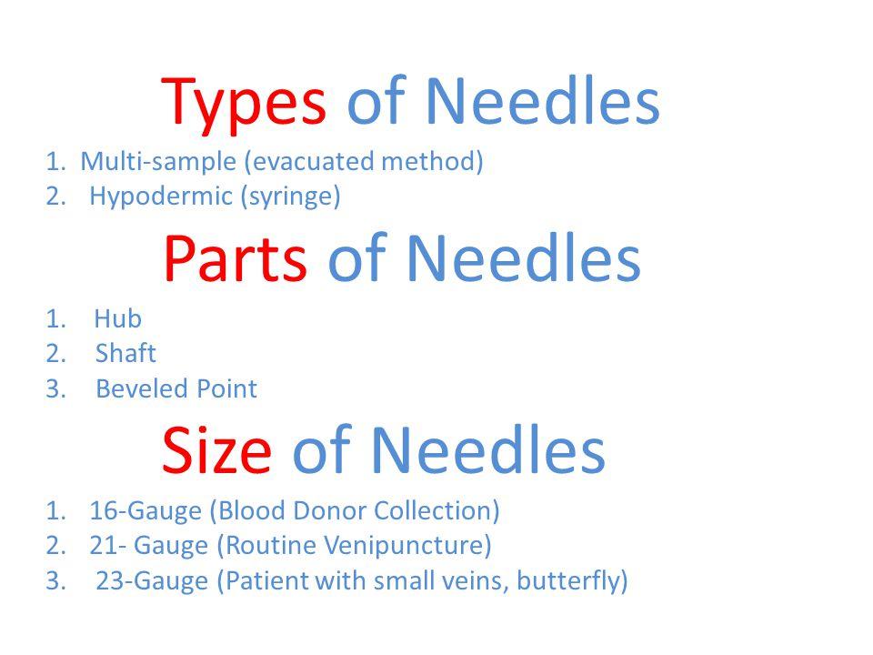 Types of Needles Parts of Needles Size of Needles
