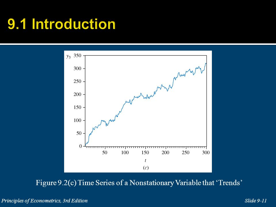 Figure 9.2(c) Time Series of a Nonstationary Variable that 'Trends'