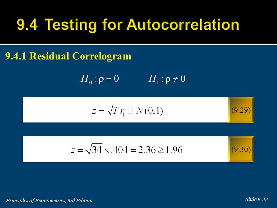 9.4 Testing for Autocorrelation