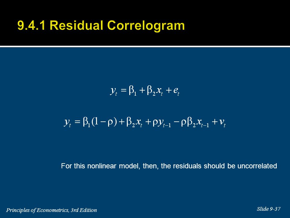 9.4.1 Residual Correlogram For this nonlinear model, then, the residuals should be uncorrelated.