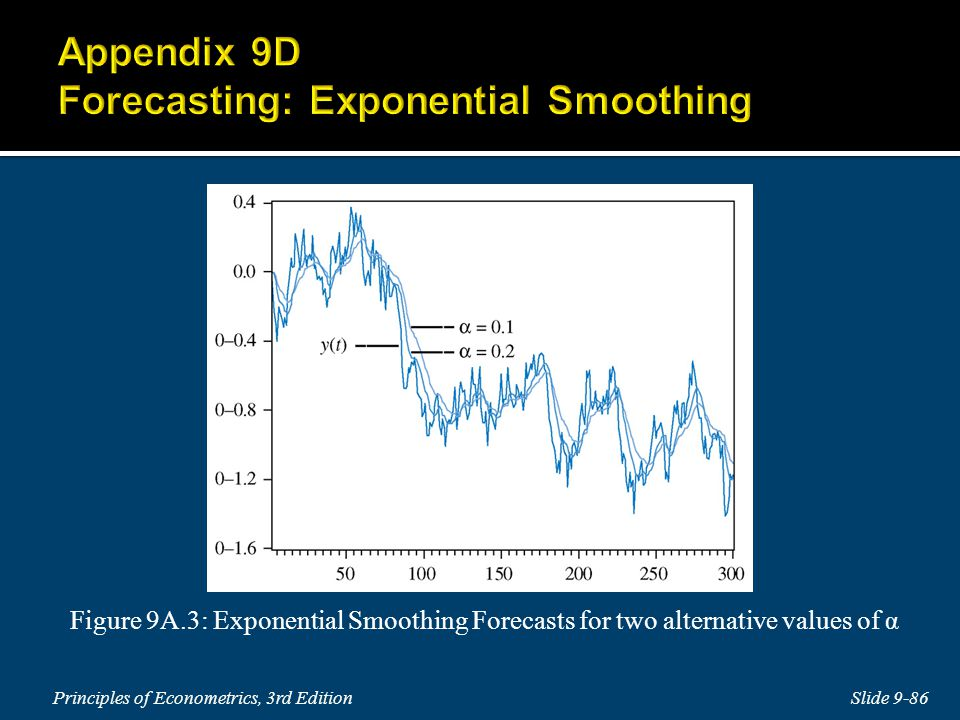 Appendix 9D Forecasting: Exponential Smoothing