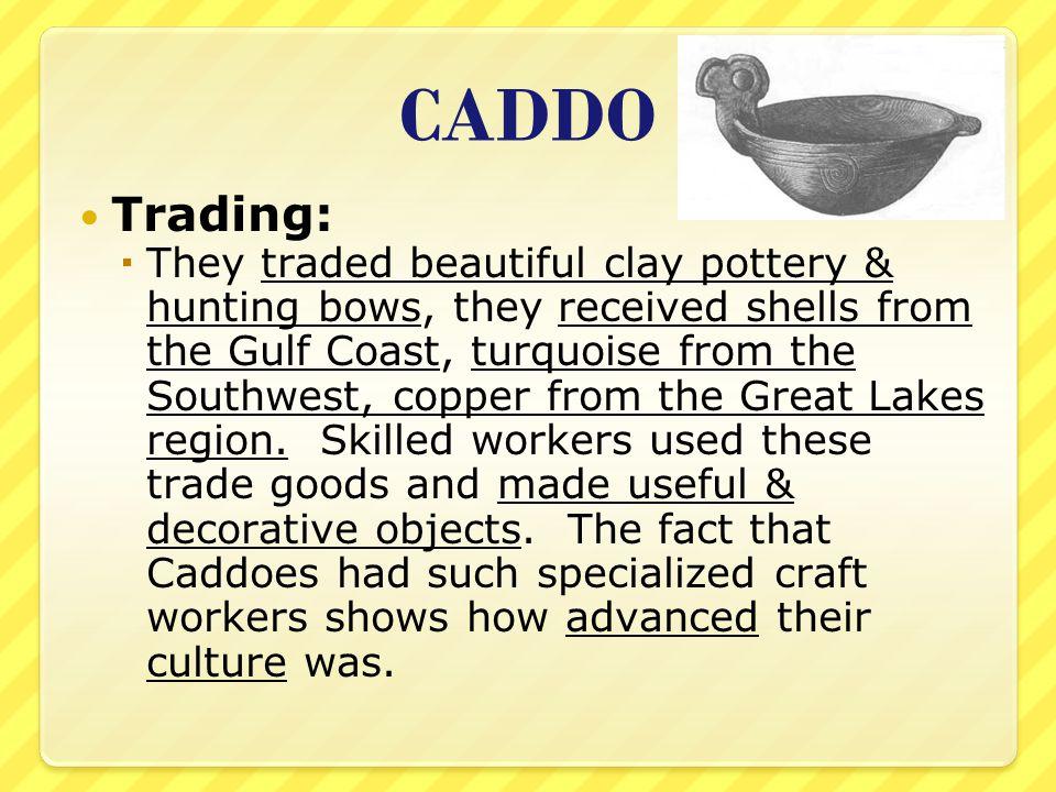 CADDO Trading:
