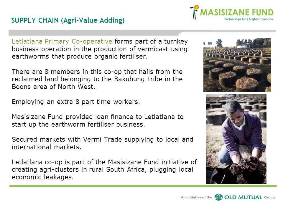 SUPPLY CHAIN (Agri-Value Adding)