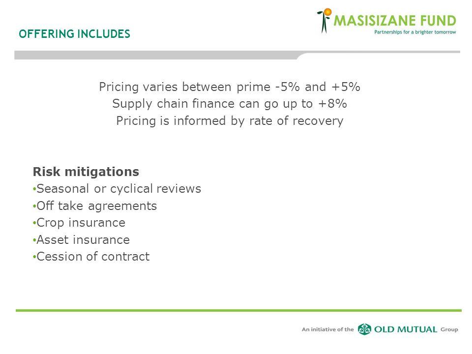 Pricing varies between prime -5% and +5%