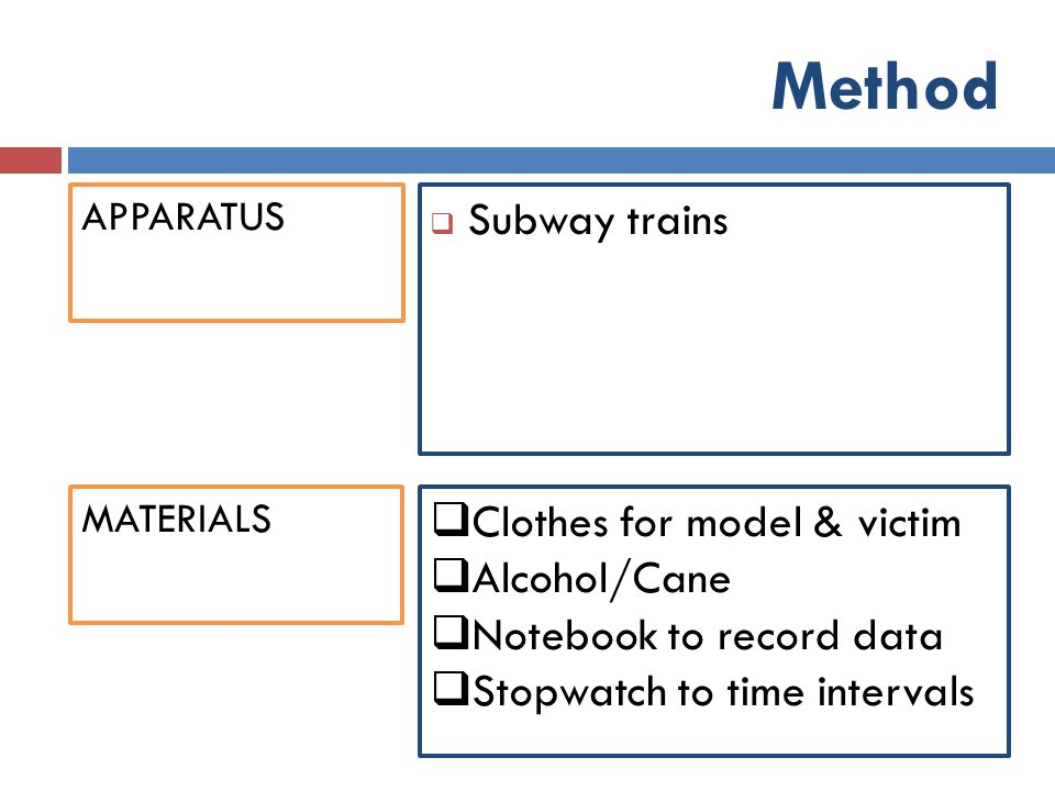 Method Subway trains Clothes for model & victim Alcohol/Cane