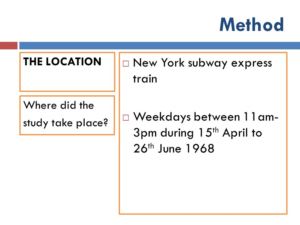Method New York subway express train