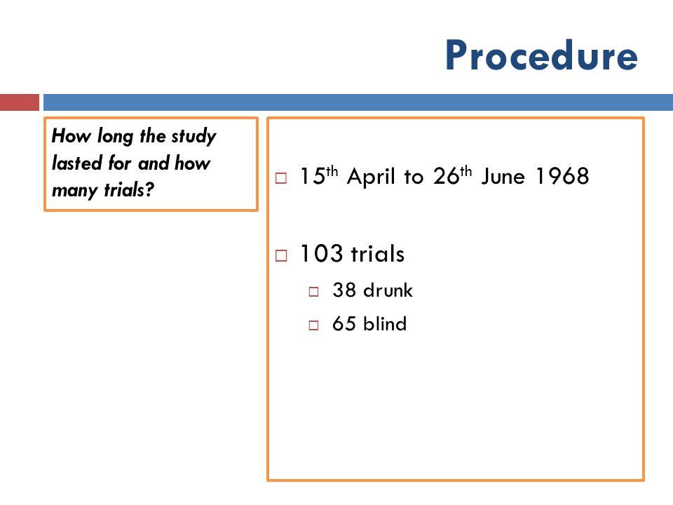 Procedure 103 trials 15th April to 26th June 1968