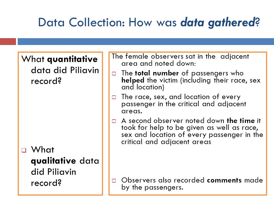 Data Collection: How was data gathered