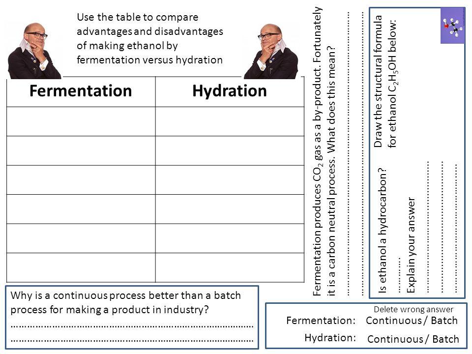 Fermentation Hydration