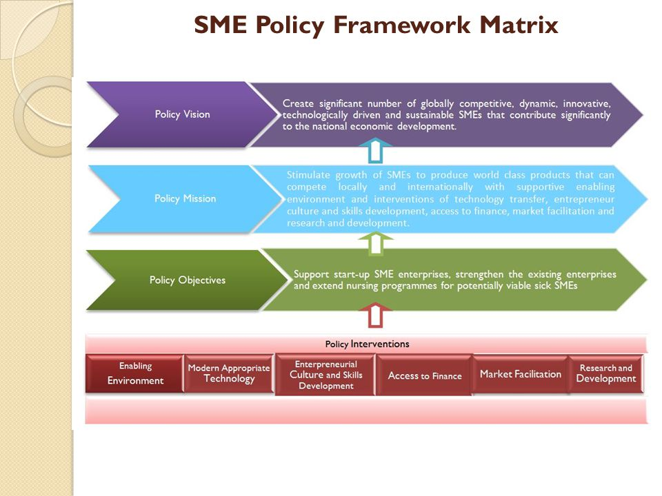 AN OVERVIEW OF SMALL AND MEDIUM ENTERPRISES (SMEs) IN NIGERIA