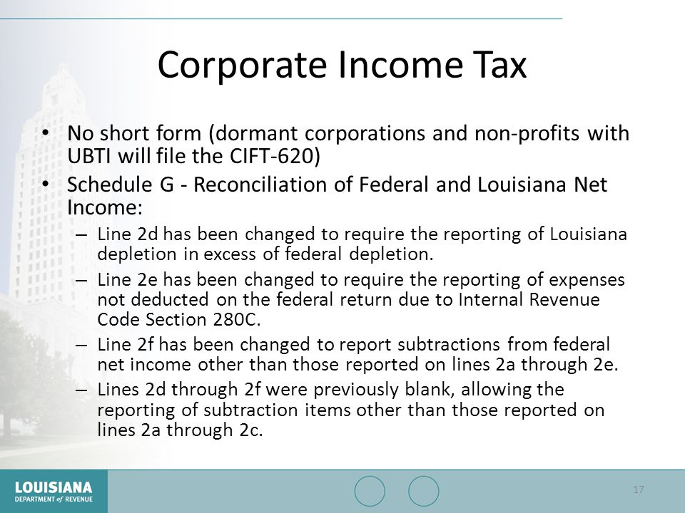 Corporate Income Tax No short form (dormant corporations and non-profits with UBTI will file the CIFT-620)