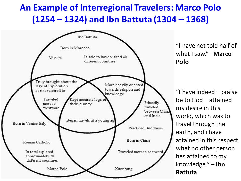 An Example of Interregional Travelers: Marco Polo (1254 – 1324) and Ibn Battuta (1304 – 1368)