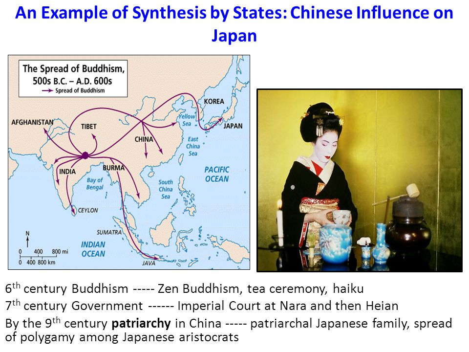 An Example of Synthesis by States: Chinese Influence on Japan
