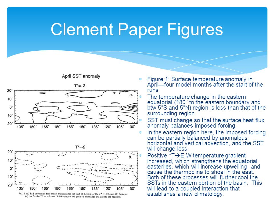 Clement Paper Figures Figure 1: Surface temperature anomaly in April—four model months after the start of the runs.