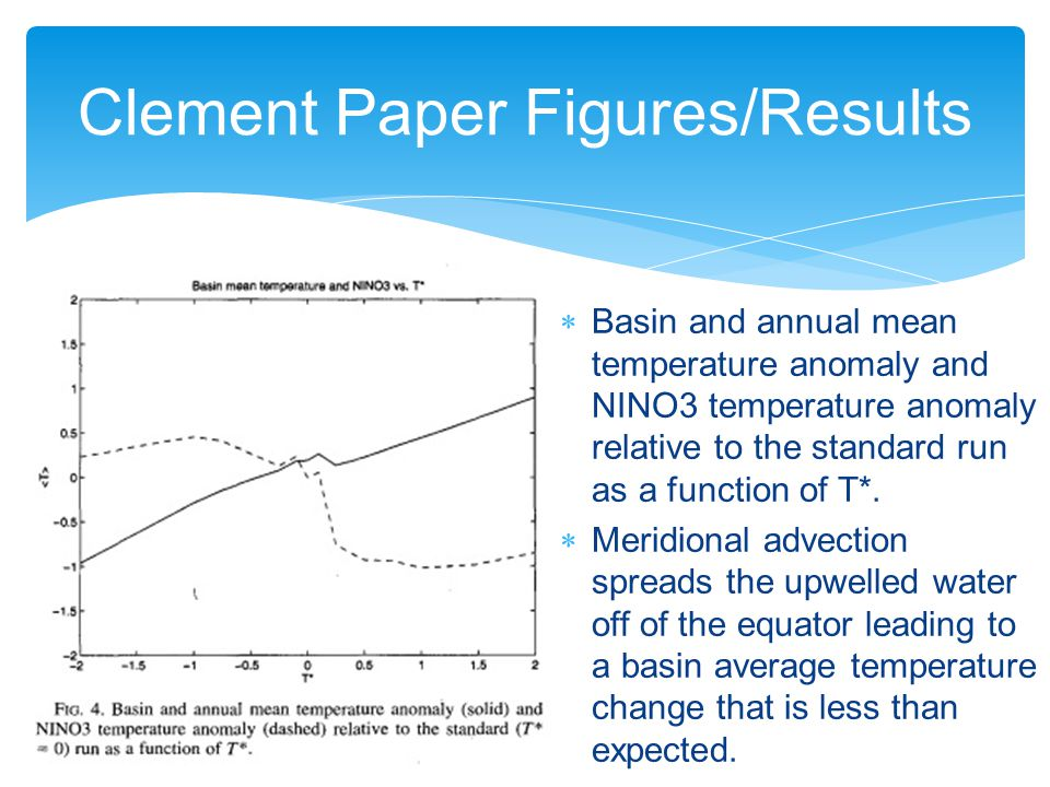 Clement Paper Figures/Results