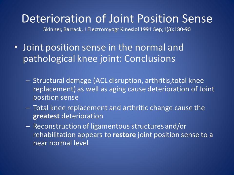 Deterioration of Joint Position Sense Skinner, Barrack, J Electromyogr Kinesiol 1991 Sep;1(3):180-90