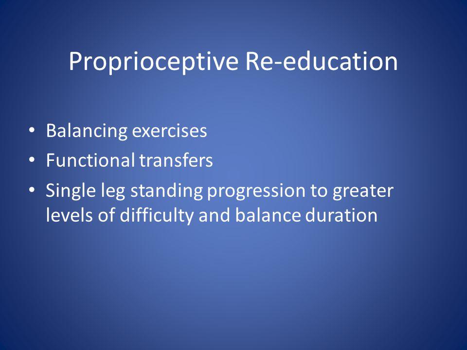 Proprioceptive Re-education
