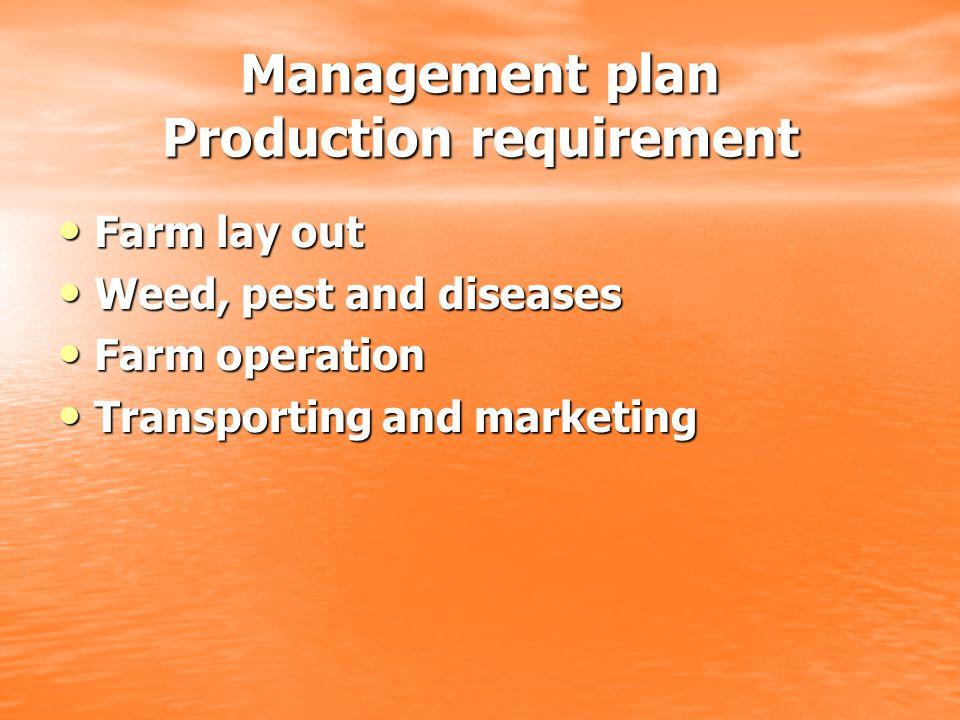 Management plan Production requirement