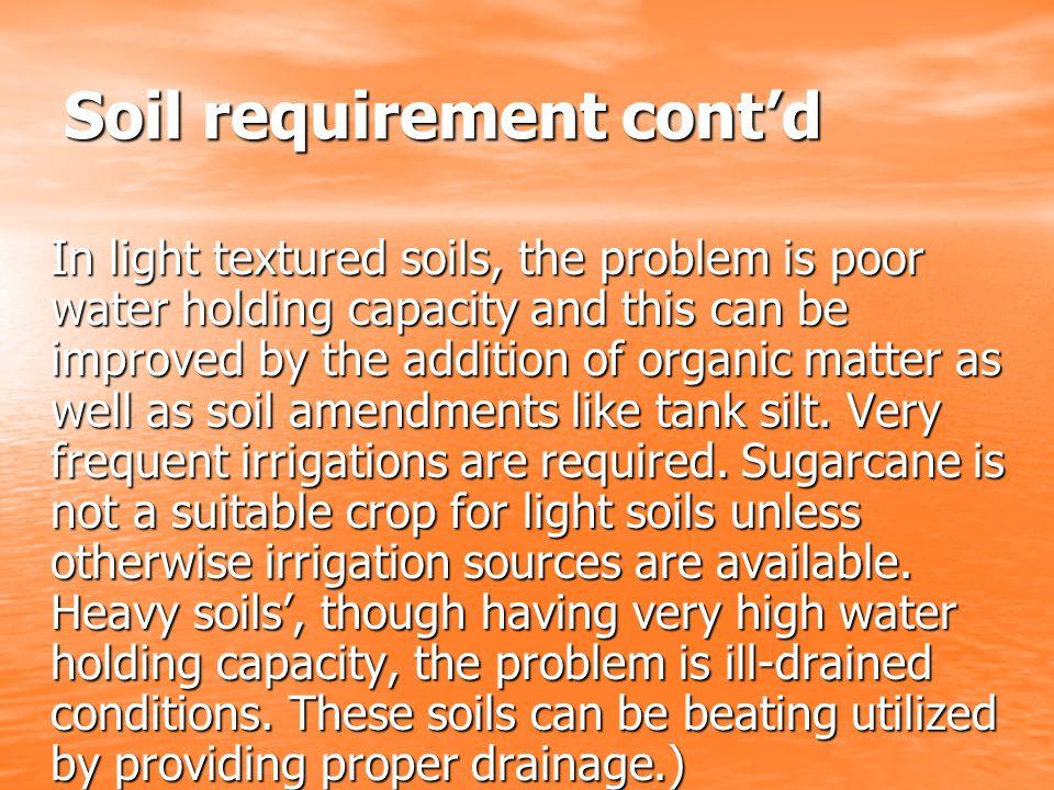 Soil requirement cont'd