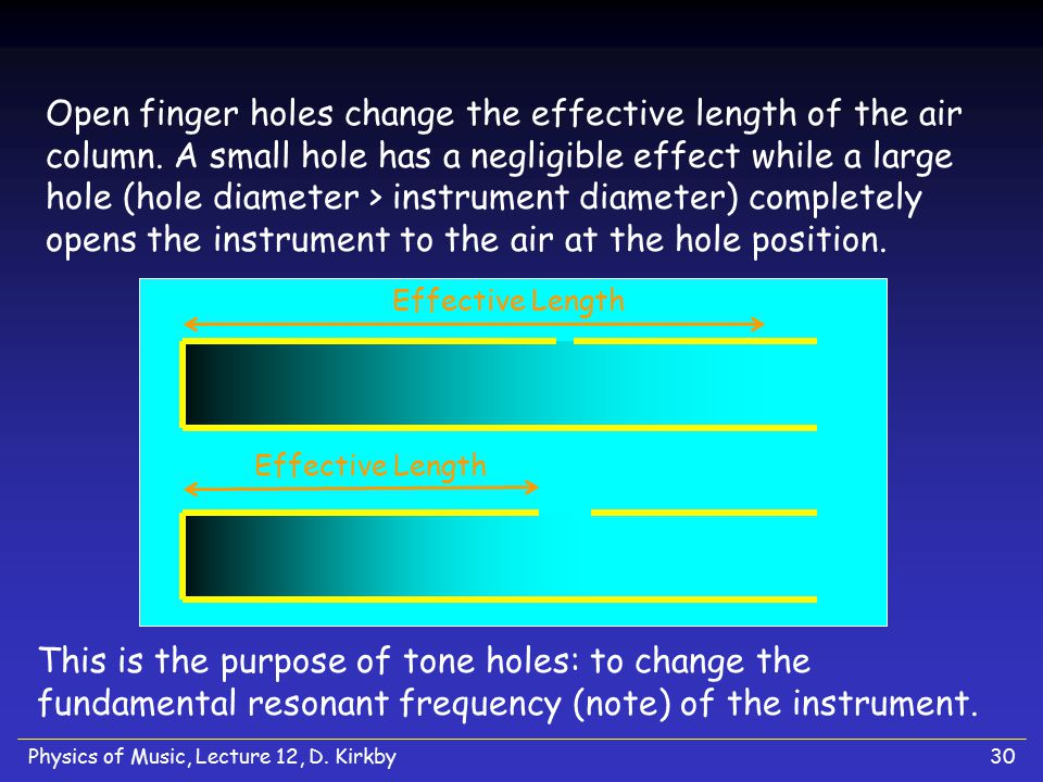 Open finger holes change the effective length of the air column
