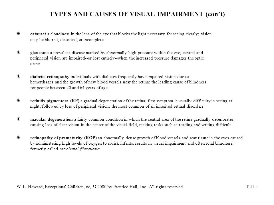 TYPES AND CAUSES OF VISUAL IMPAIRMENT (con't)