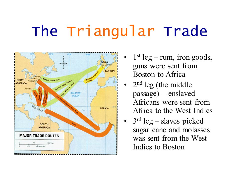 The Triangular Trade 1st leg – rum, iron goods, guns were sent from Boston to Africa.