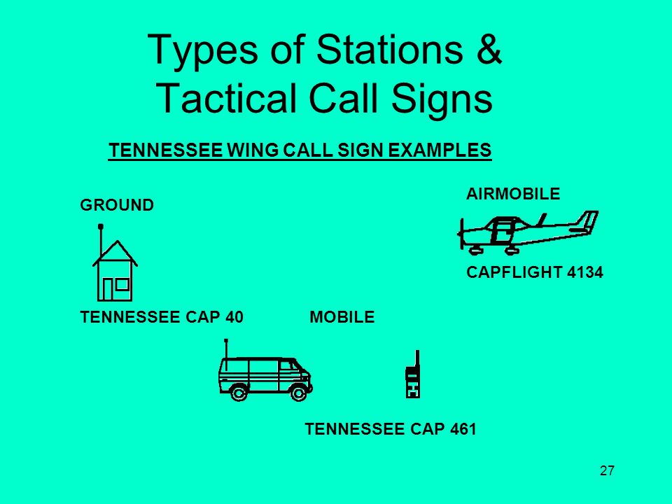 Types of Stations & Tactical Call Signs
