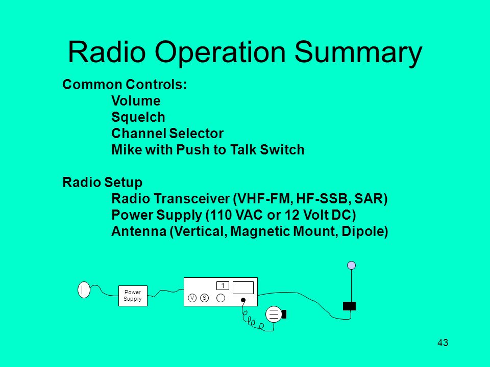 Radio Operation Summary