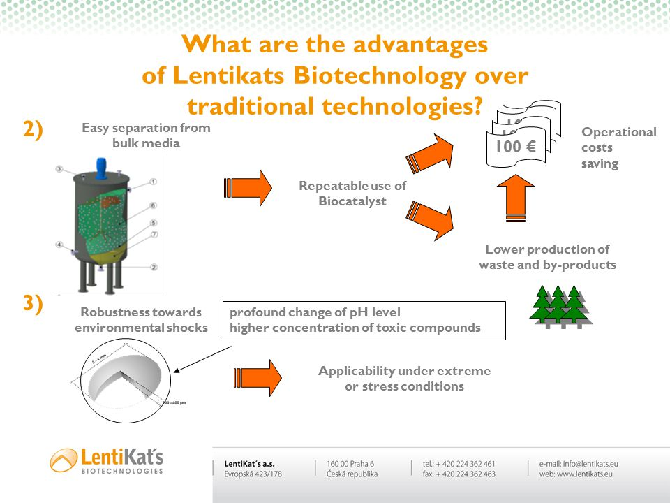 What are the advantages of Lentikats Biotechnology over traditional technologies