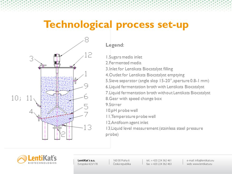 Technological process set-up
