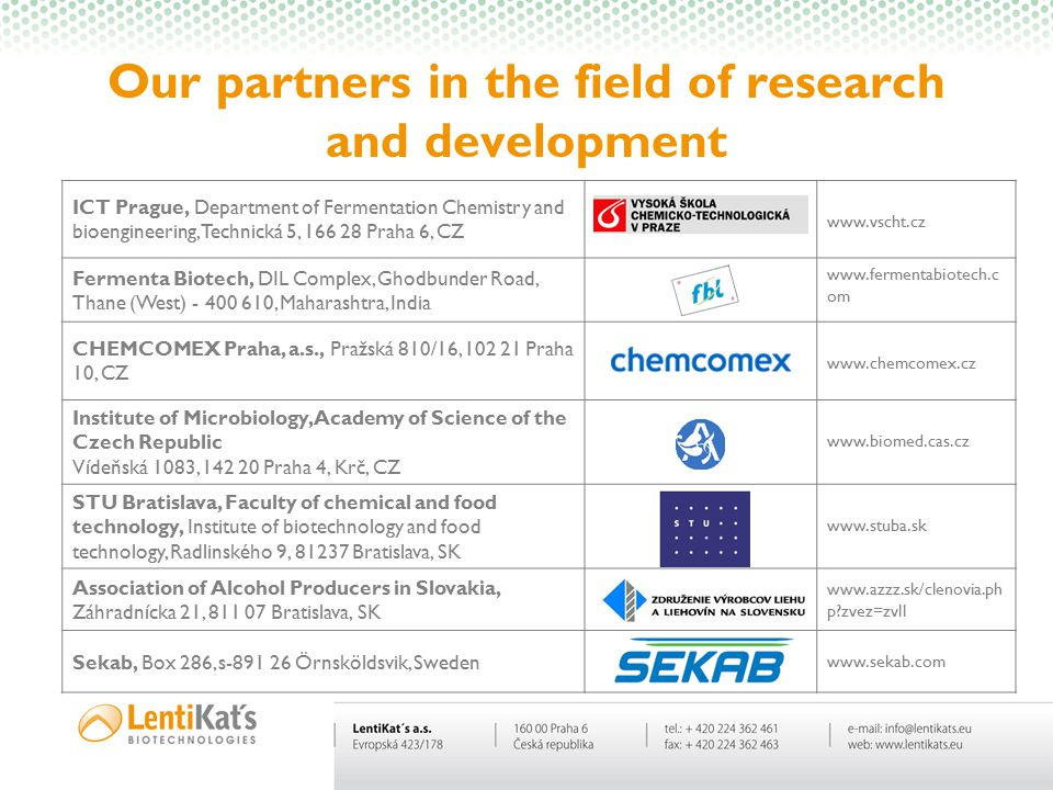 Our partners in the field of research and development