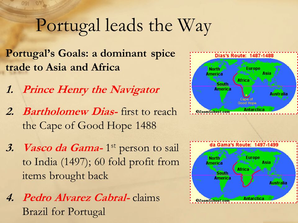 Portugal leads the Way Portugal's Goals: a dominant spice trade to Asia and Africa. Prince Henry the Navigator.