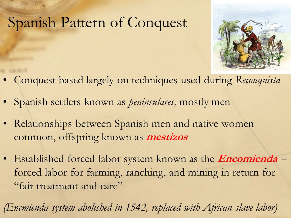 Spanish Pattern of Conquest