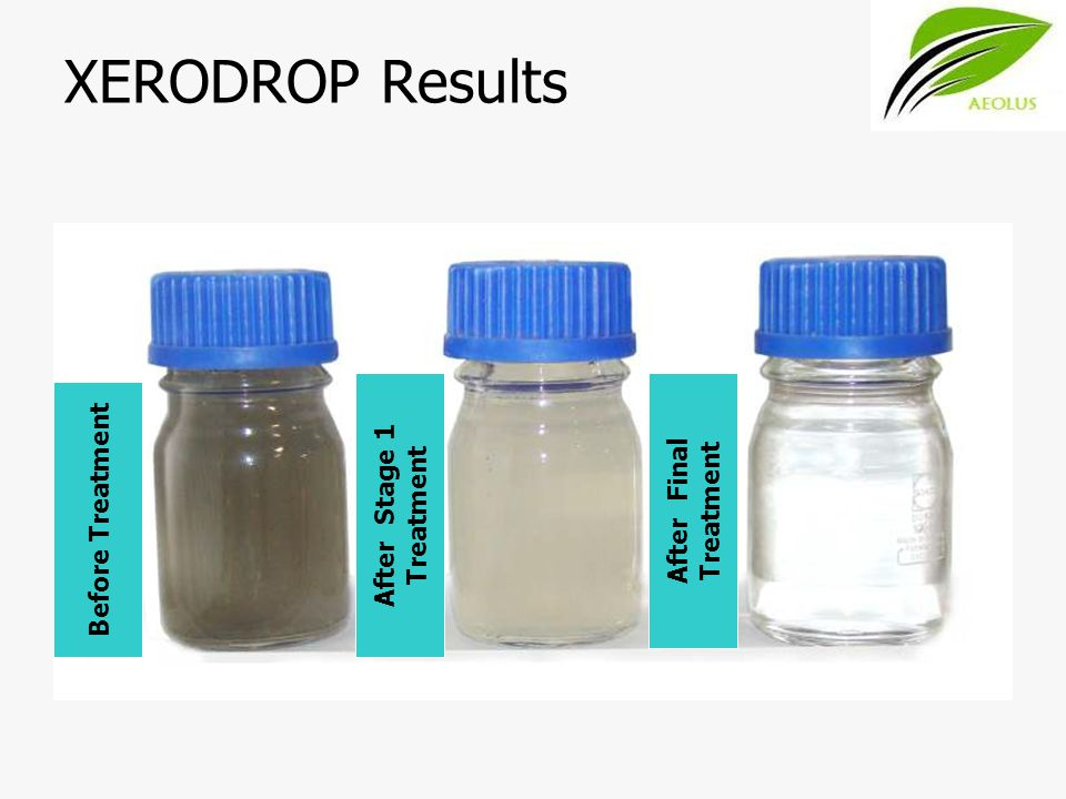 XERODROP Results Before Treatment After Stage 1 After Final Treatment