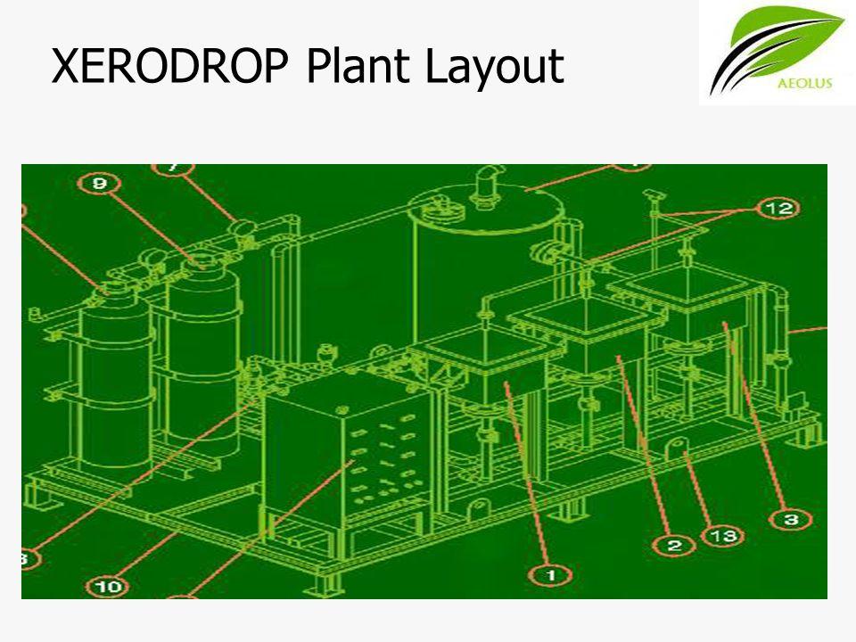 XERODROP Plant Layout