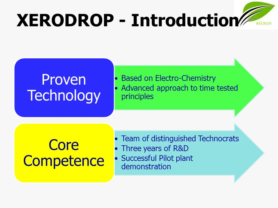 XERODROP - Introduction