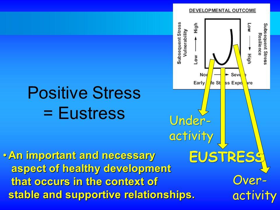 = Eustress Positive Stress EUSTRESS Under- activity Over- activity