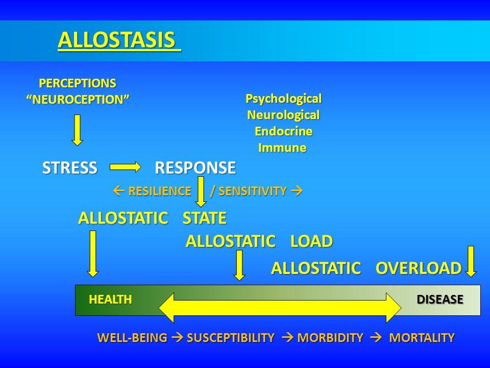 ALLOSTASIS STRESS RESPONSE ALLOSTATIC STATE ALLOSTATIC LOAD