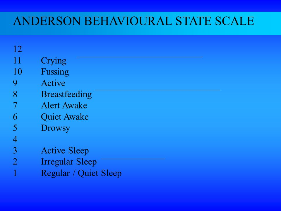 ANDERSON BEHAVIOURAL STATE SCALE